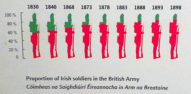 irish_soldiers