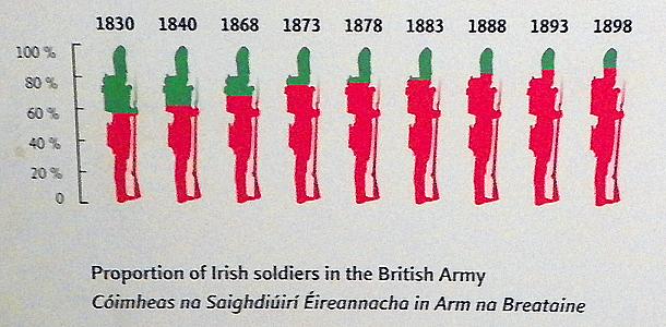 irish_soldiers